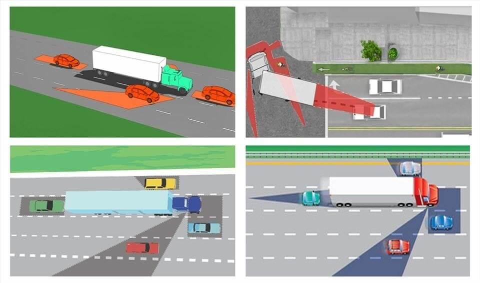 Điểm mù trên ô tô rất nguy hiểm hãy quan sát cẩn thận khi lái xe