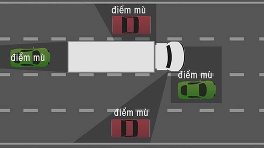 Điểm mù rất nguy hiểm khi tham gia giao thông